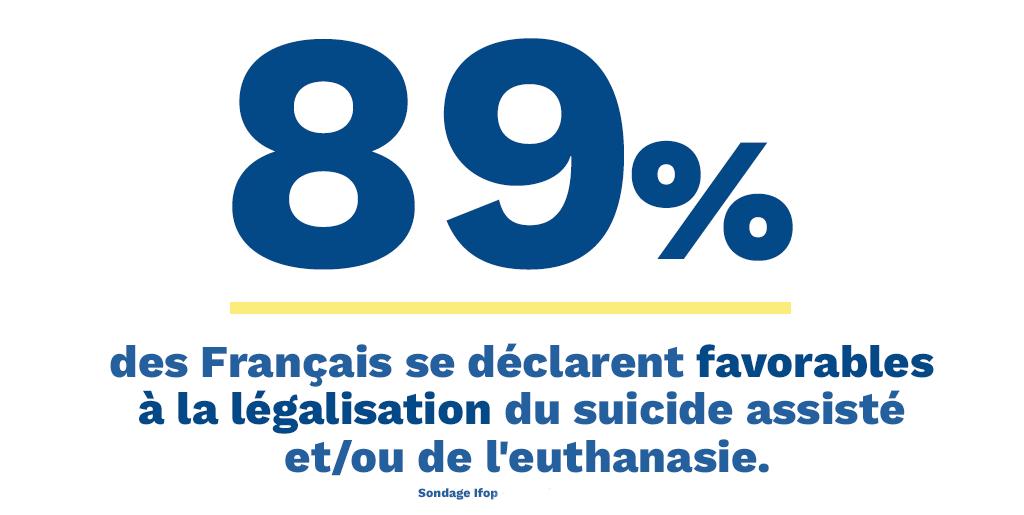 """Résultat de recherche d'images pour """"euthanasie"""""""